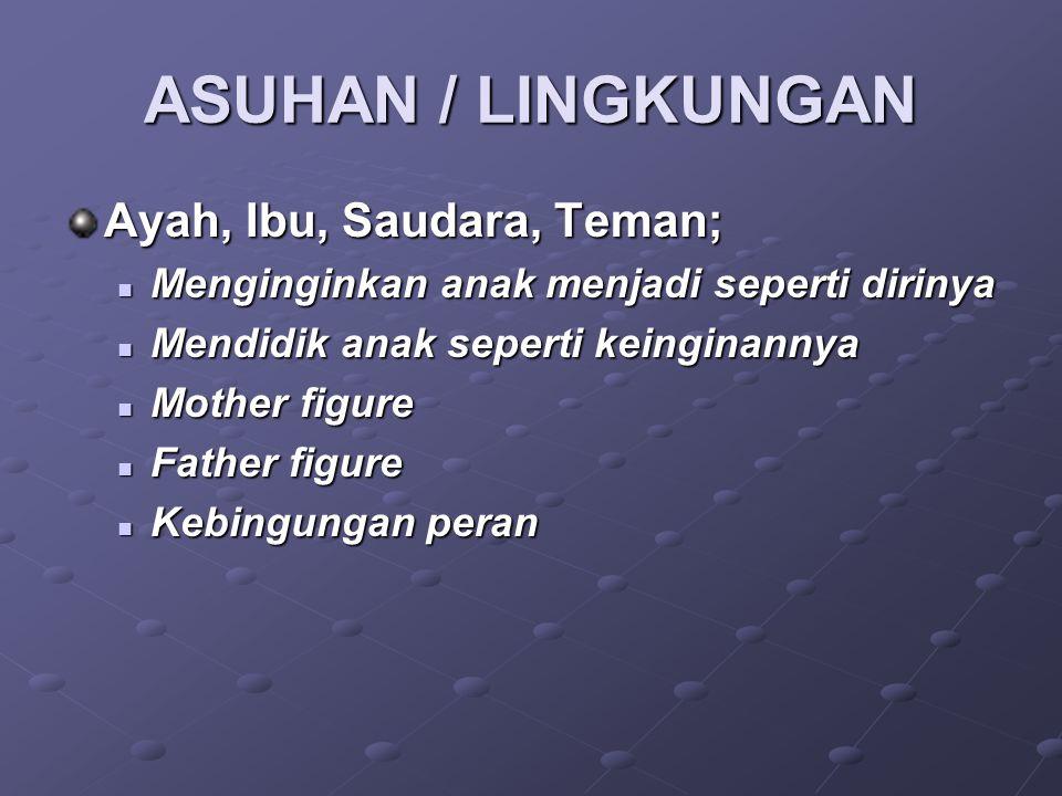 ASUHAN / LINGKUNGAN Ayah, Ibu, Saudara, Teman;