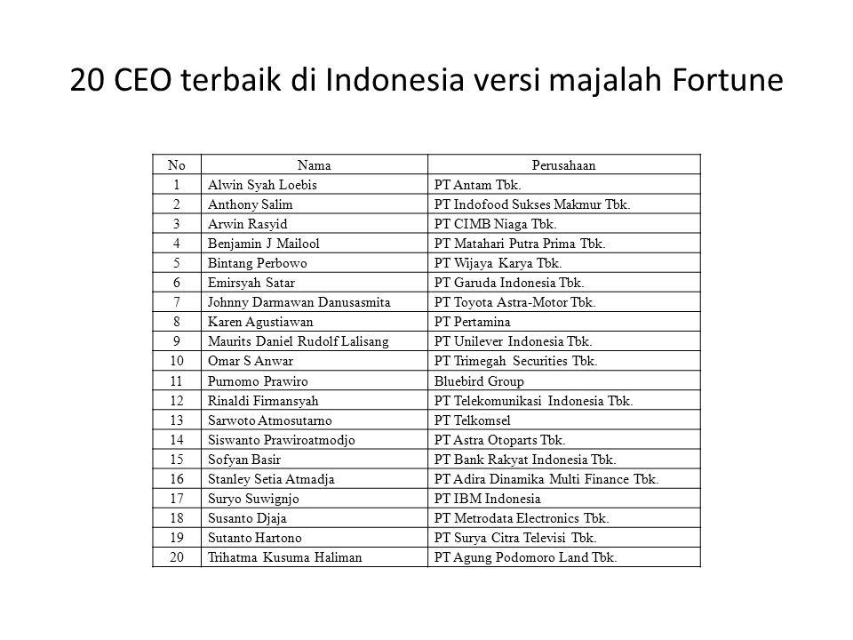 20 CEO terbaik di Indonesia versi majalah Fortune