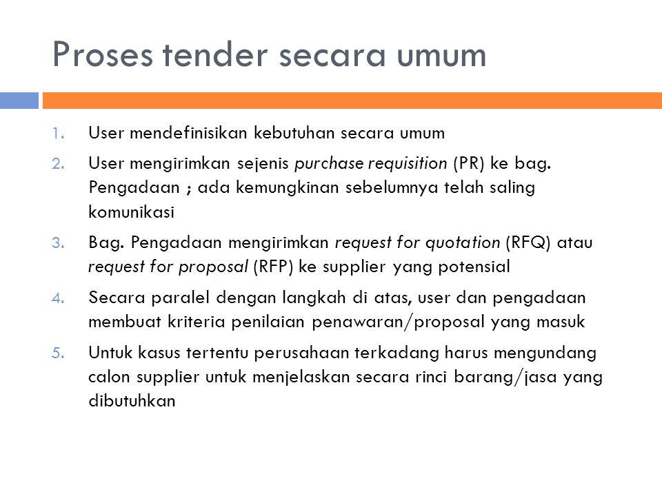 Proses tender secara umum
