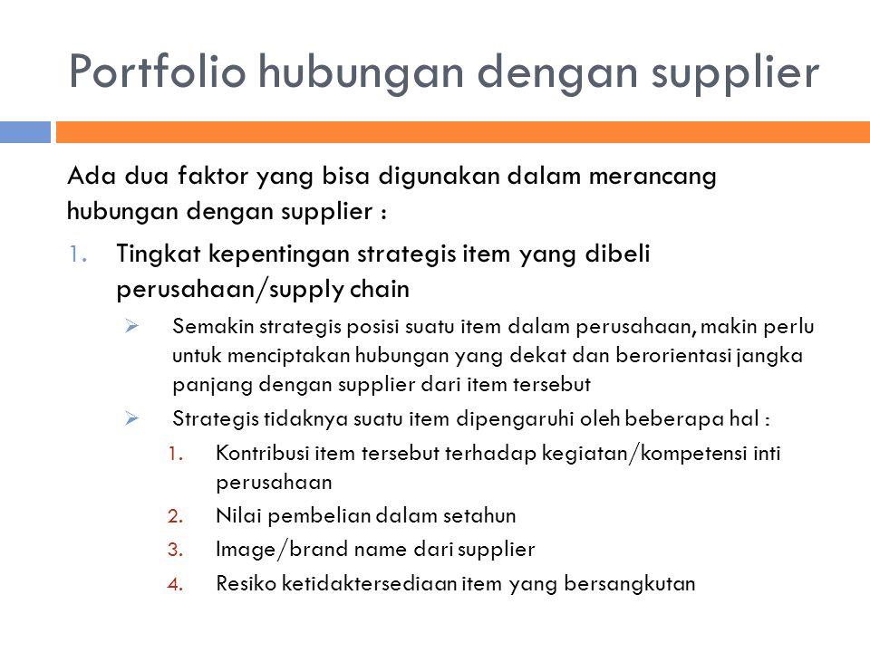Portfolio hubungan dengan supplier