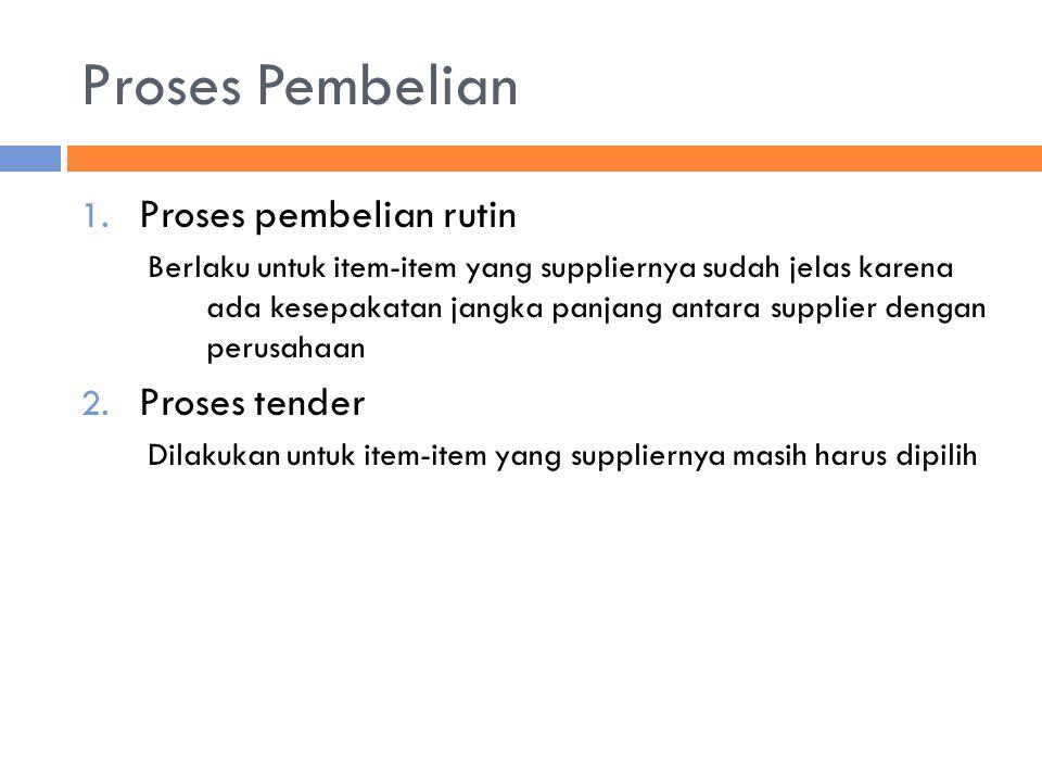 Proses Pembelian Proses pembelian rutin Proses tender