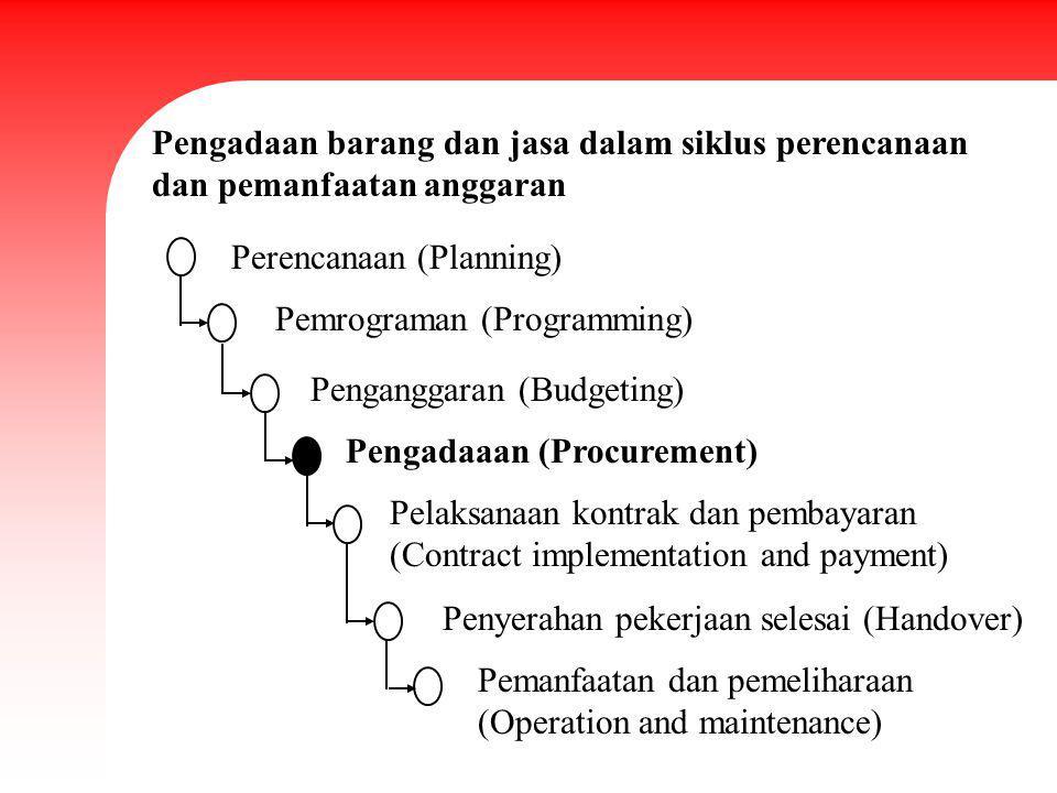Pengadaan barang dan jasa dalam siklus perencanaan dan pemanfaatan anggaran