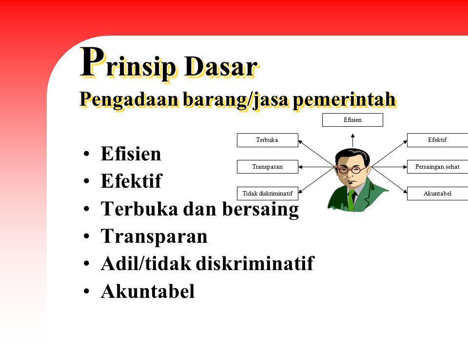 Prinsip Dasar Pengadaan barang/jasa pemerintah