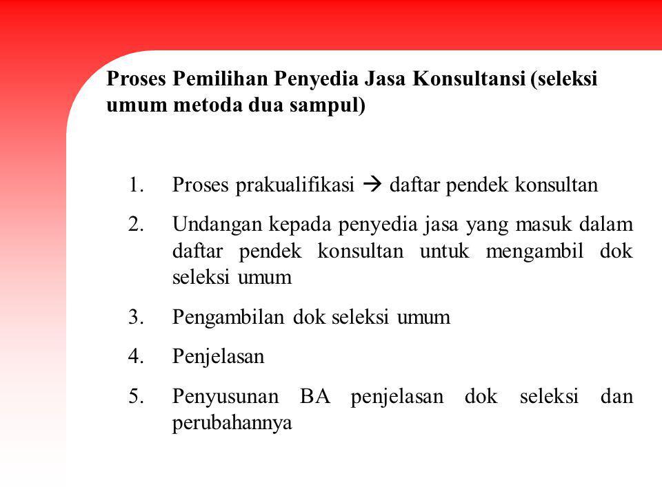 Proses Pemilihan Penyedia Jasa Konsultansi (seleksi umum metoda dua sampul)
