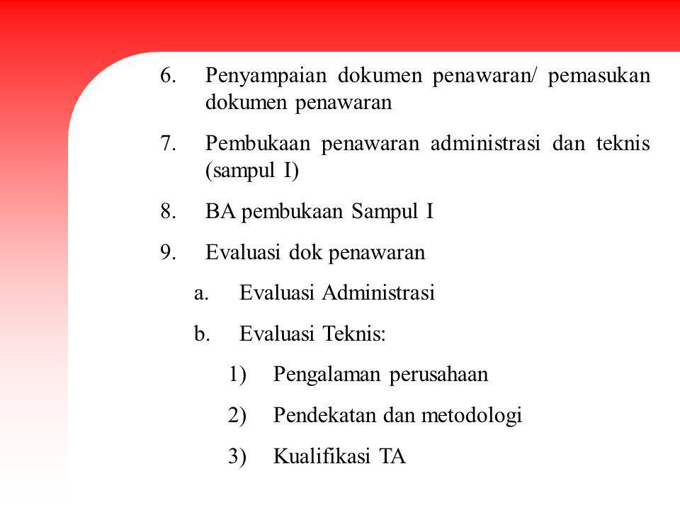 Penyampaian dokumen penawaran/ pemasukan dokumen penawaran
