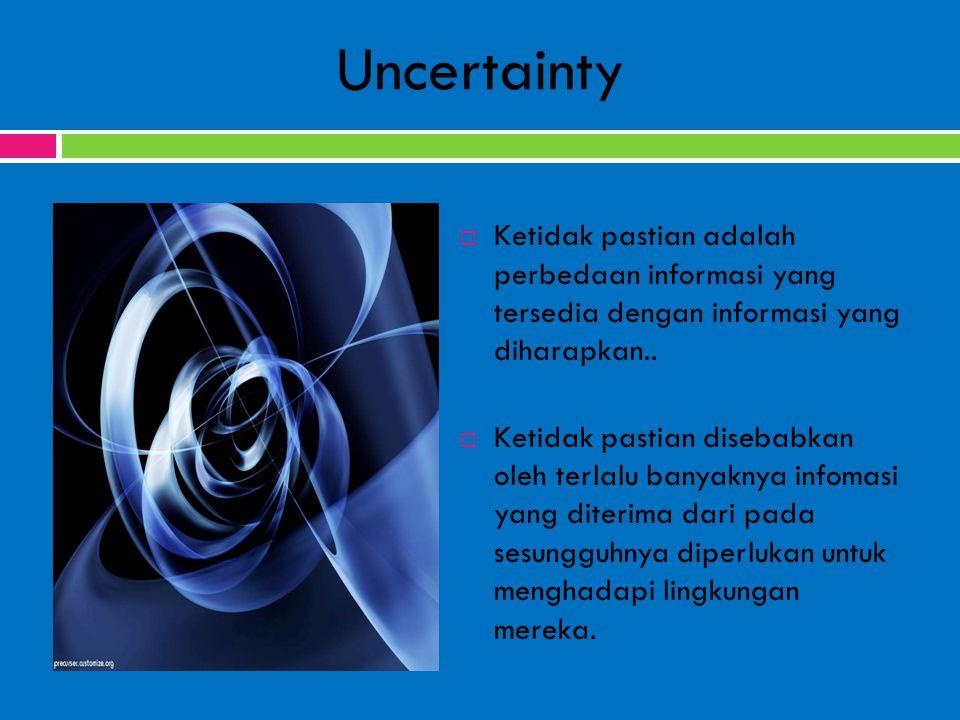 Uncertainty Ketidak pastian adalah perbedaan informasi yang tersedia dengan informasi yang diharapkan..