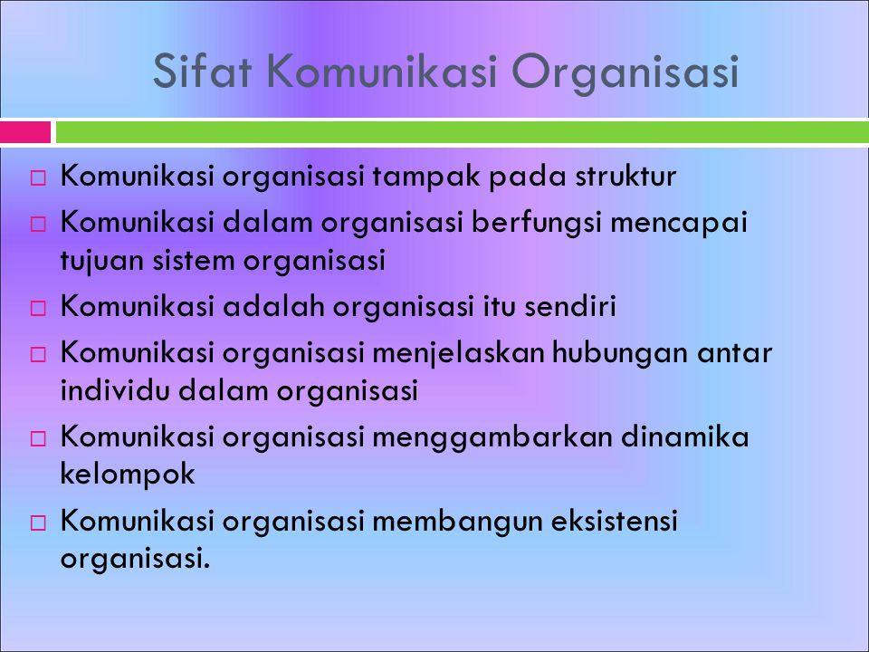 Sifat Komunikasi Organisasi