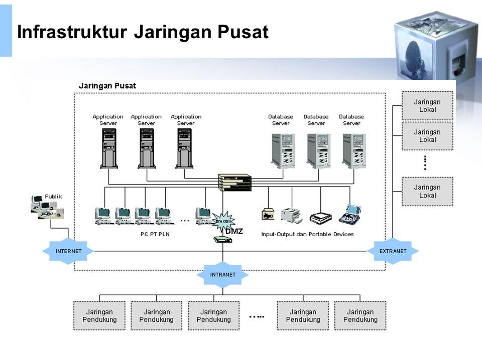 Infrastruktur Jaringan Pusat