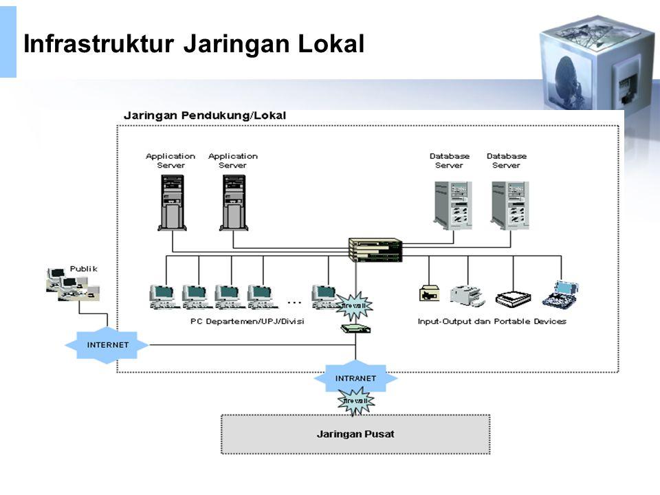 Infrastruktur Jaringan Lokal
