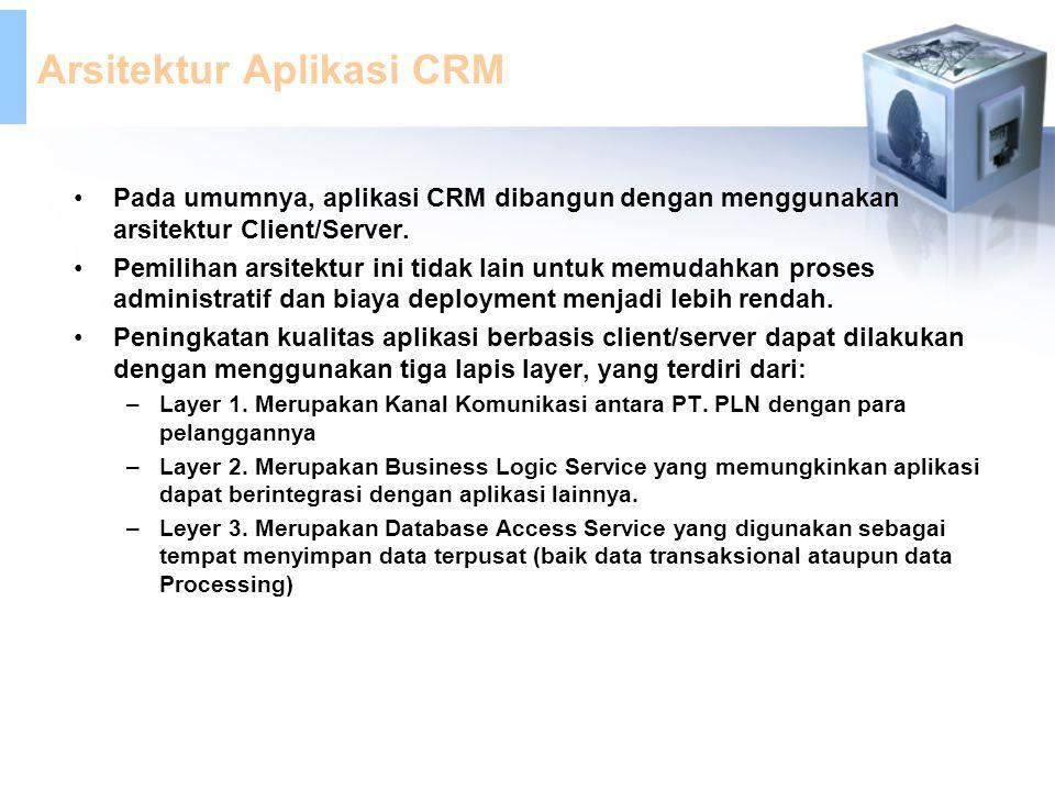 Arsitektur Aplikasi CRM