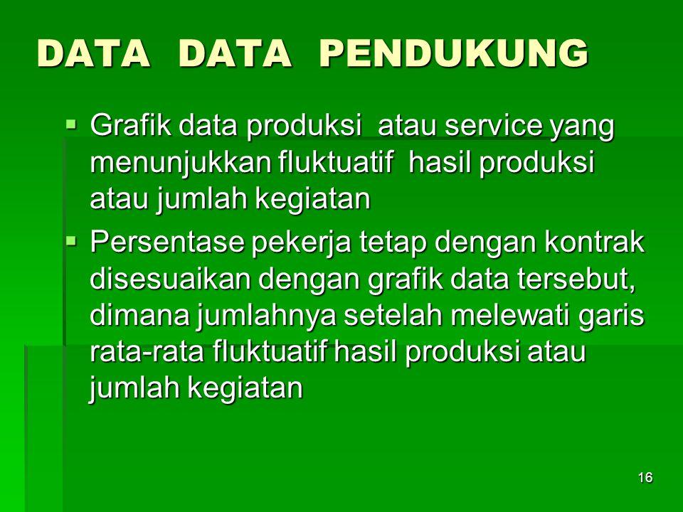 DATA DATA PENDUKUNG Grafik data produksi atau service yang menunjukkan fluktuatif hasil produksi atau jumlah kegiatan.