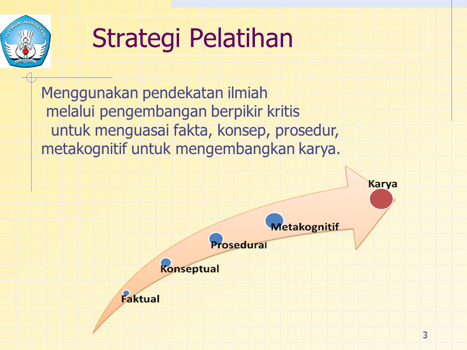 Strategi Pelatihan Menggunakan pendekatan ilmiah