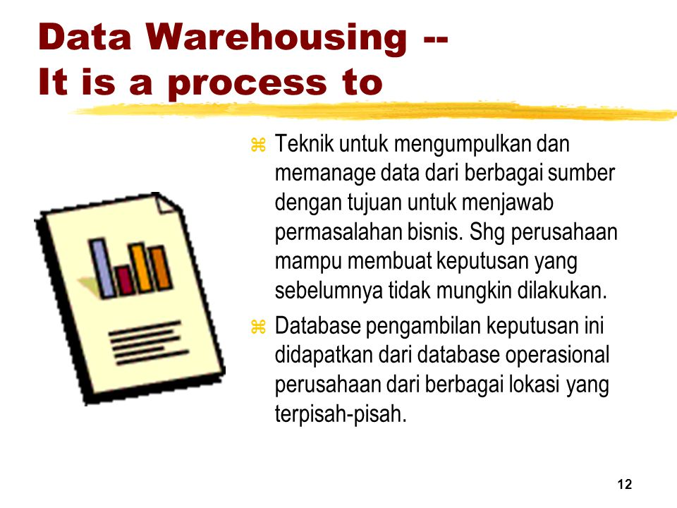 Data Warehousing -- It is a process to