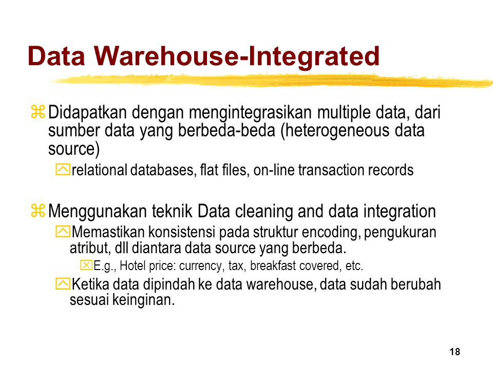 Data Warehouse-Integrated