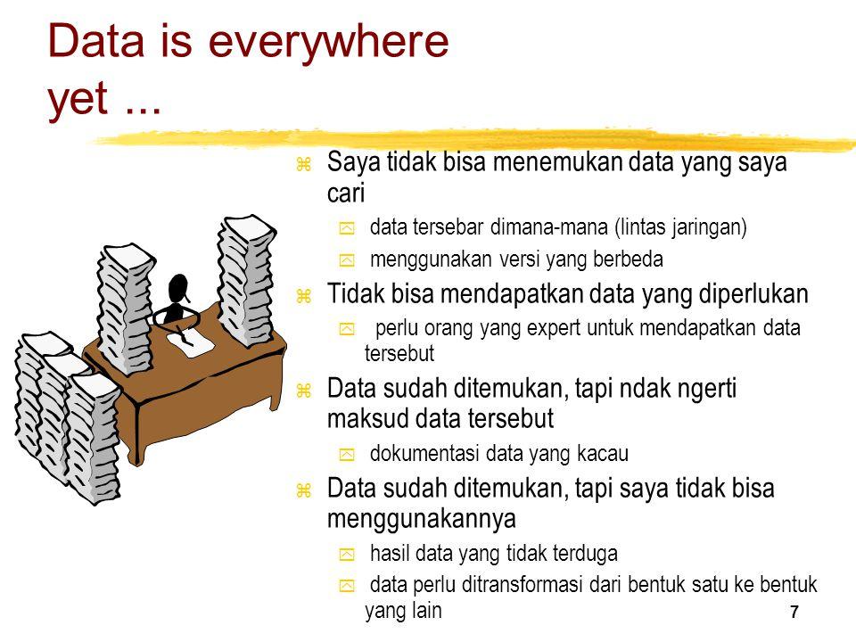 Data is everywhere yet ... Saya tidak bisa menemukan data yang saya cari. data tersebar dimana-mana (lintas jaringan)