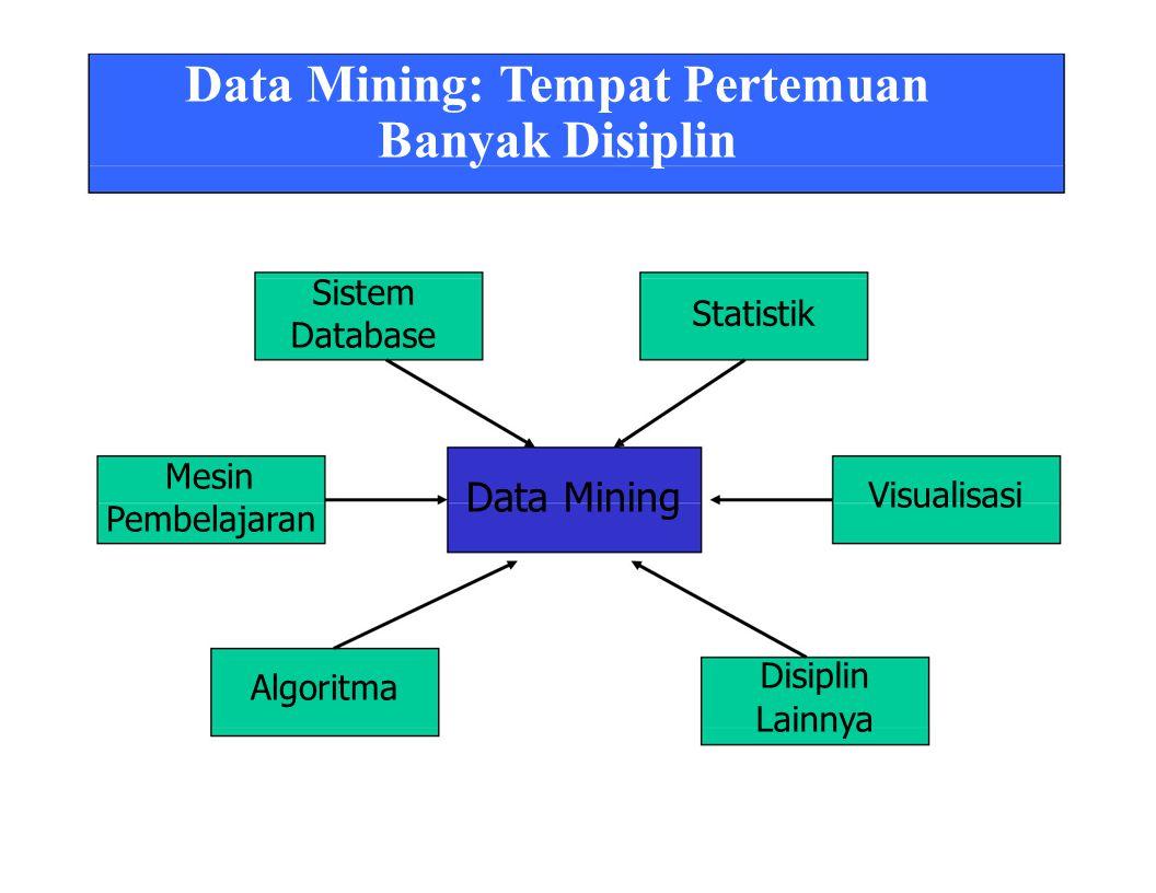 Data Mining: Tempat Pertemuan Banyak Disiplin