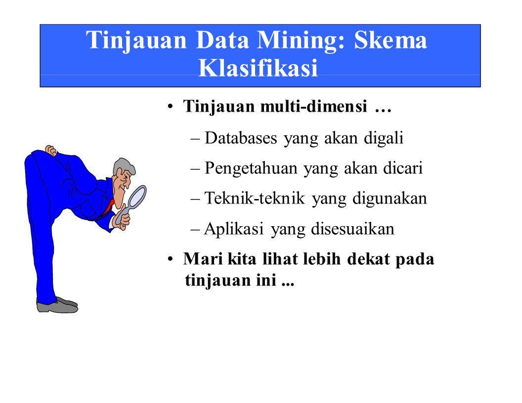 Tinjauan Data Mining: Skema Klasifikasi • Tinjauan multi-dimensi …