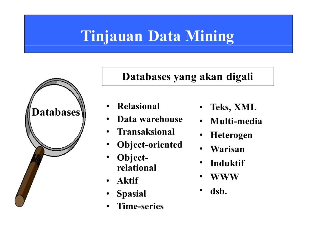 Databases yang akan digali