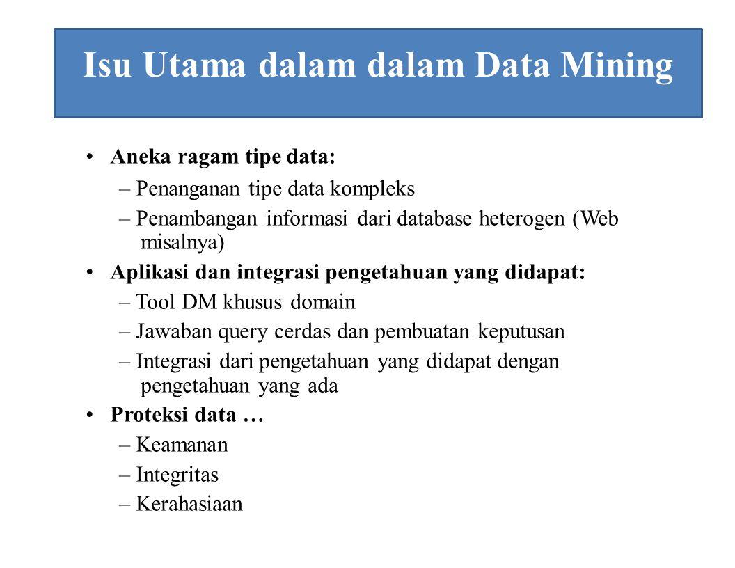 Isu Utama dalam dalam Data Mining