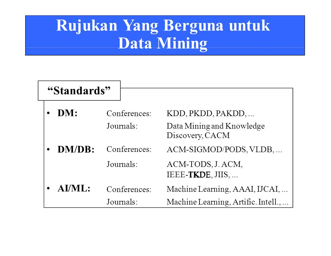 Data Mining Standards • DM: • DM/DB: • AI/ML: Conferences: Journals: