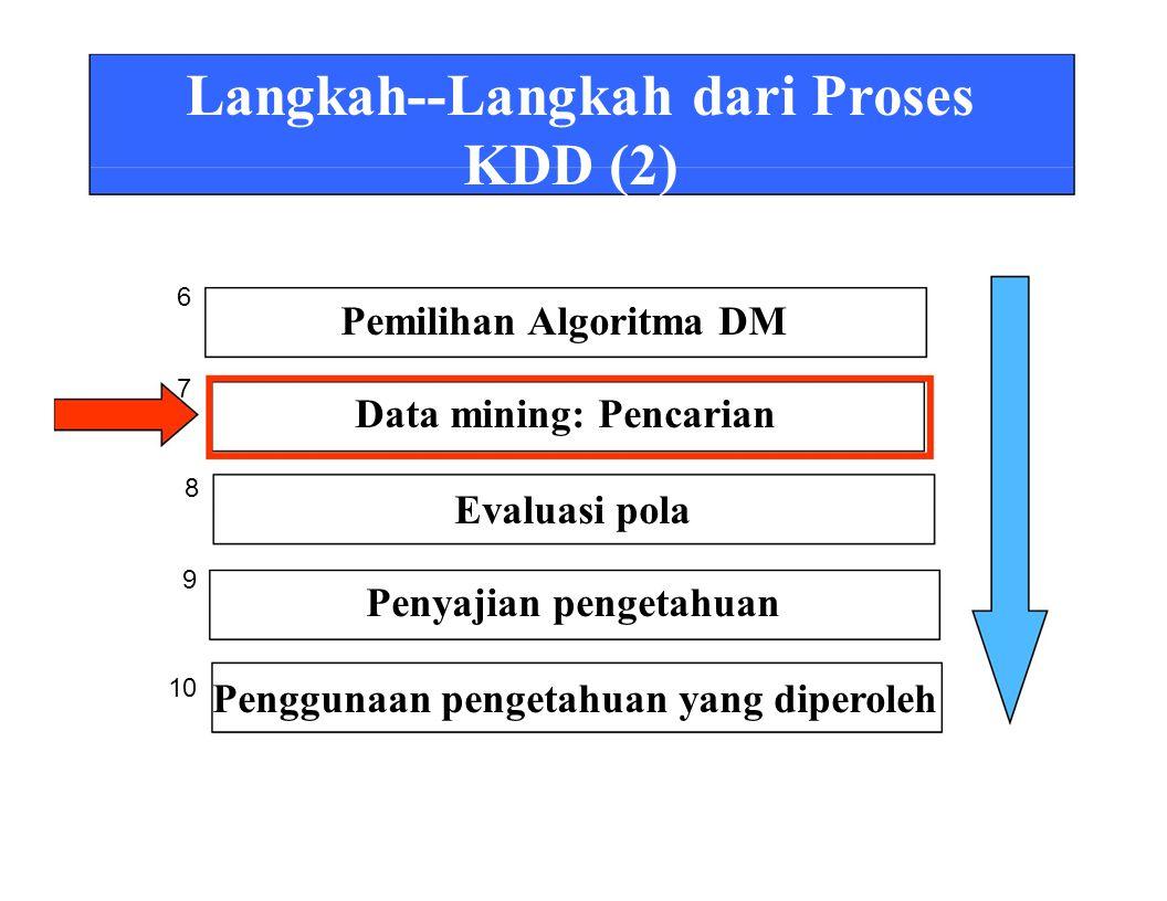 Langkah--Langkah dari Proses KDD (2) Pemilihan Algoritma DM