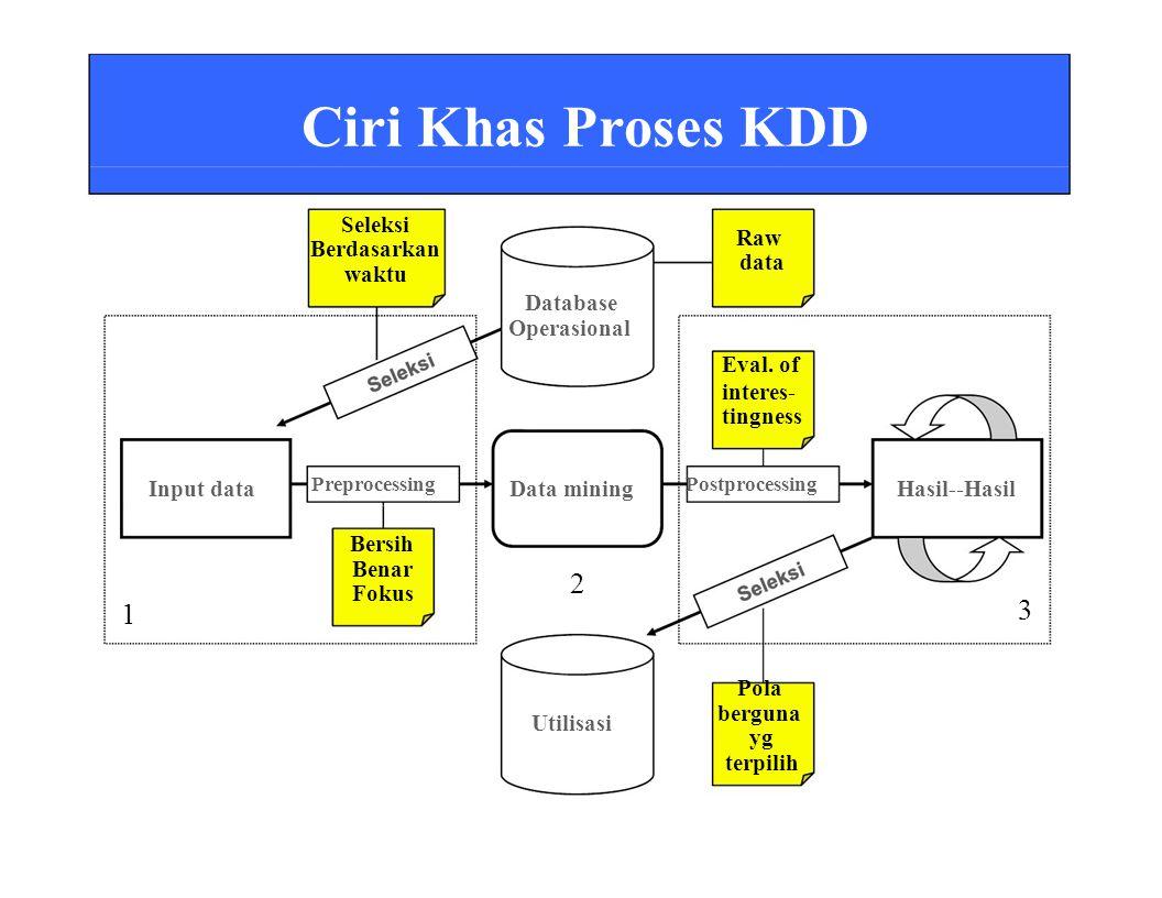 Ciri Khas Proses KDD 2 3 1 Seleksi Raw Database Berdasarkan waktu data