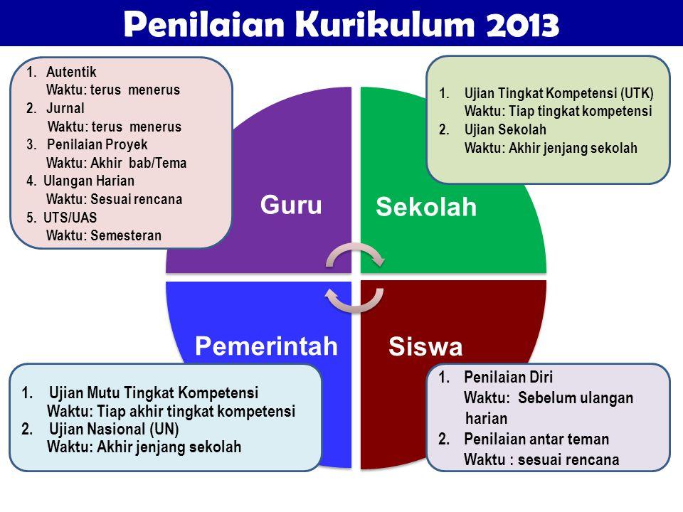 Penilaian Kurikulum 2013 Sekolah Guru Siswa Pemerintah Penilaian Diri
