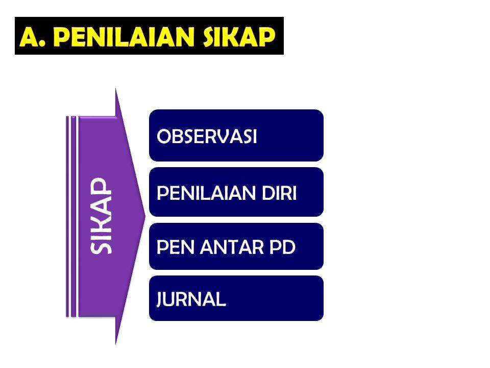 A. PENILAIAN SIKAP SIKAP OBSERVASI PENILAIAN DIRI PEN ANTAR PD JURNAL