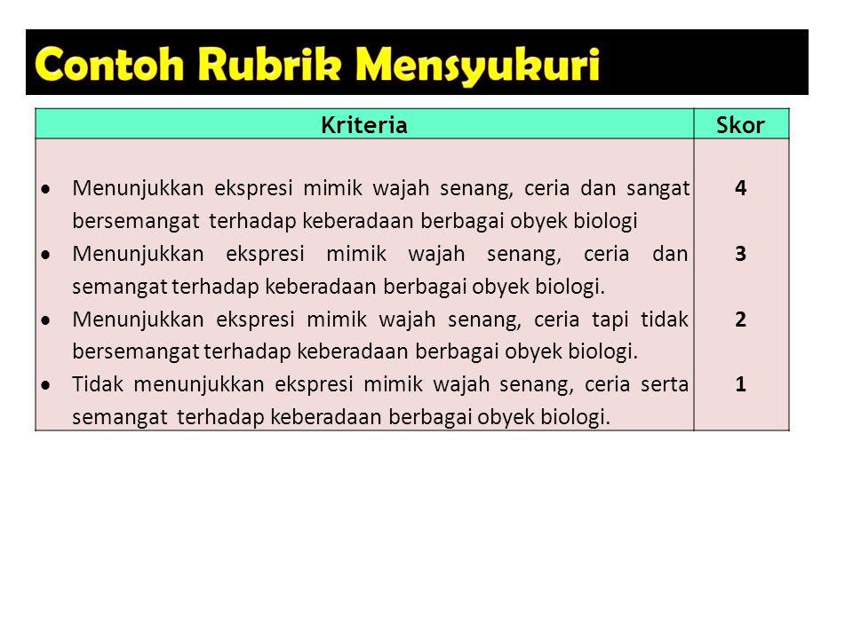 Contoh Rubrik Mensyukuri