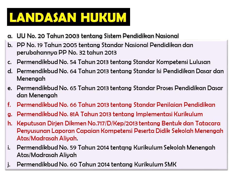 LANDASAN HUKUM UU No. 20 Tahun 2003 tentang Sistem Pendidikan Nasional