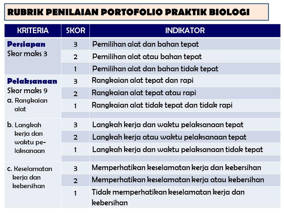 RUBRIK PENILAIAN PORTOFOLIO PRAKTIK BIOLOGI