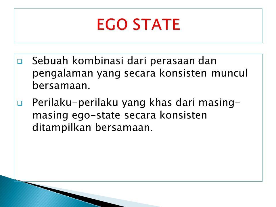 EGO STATE Sebuah kombinasi dari perasaan dan pengalaman yang secara konsisten muncul bersamaan.