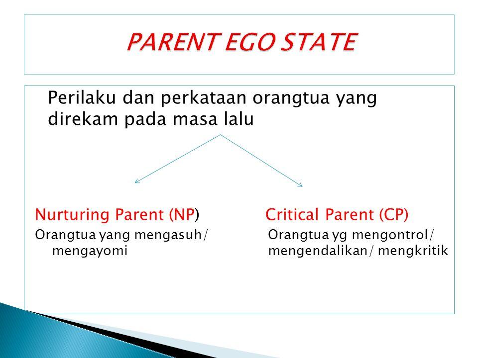PARENT EGO STATE Perilaku dan perkataan orangtua yang direkam pada masa lalu. Nurturing Parent (NP) Critical Parent (CP)