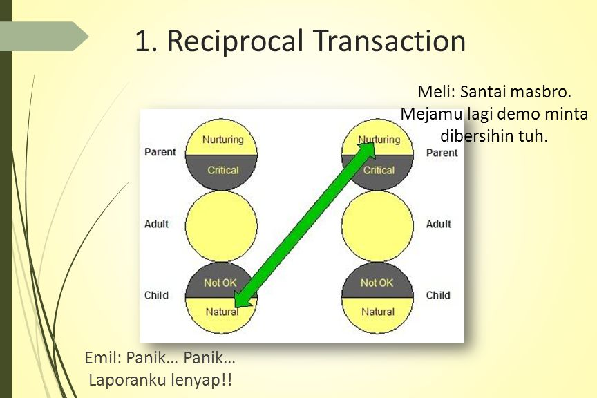1. Reciprocal Transaction