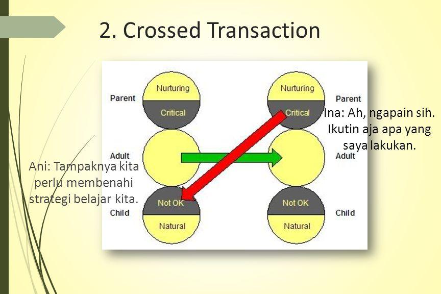 2. Crossed Transaction Ina: Ah, ngapain sih. Ikutin aja apa yang saya lakukan.
