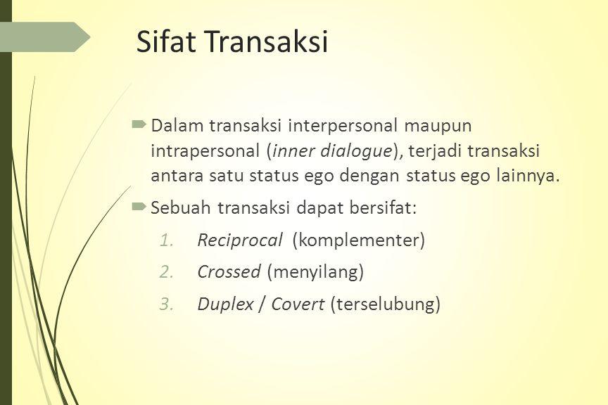 Sifat Transaksi