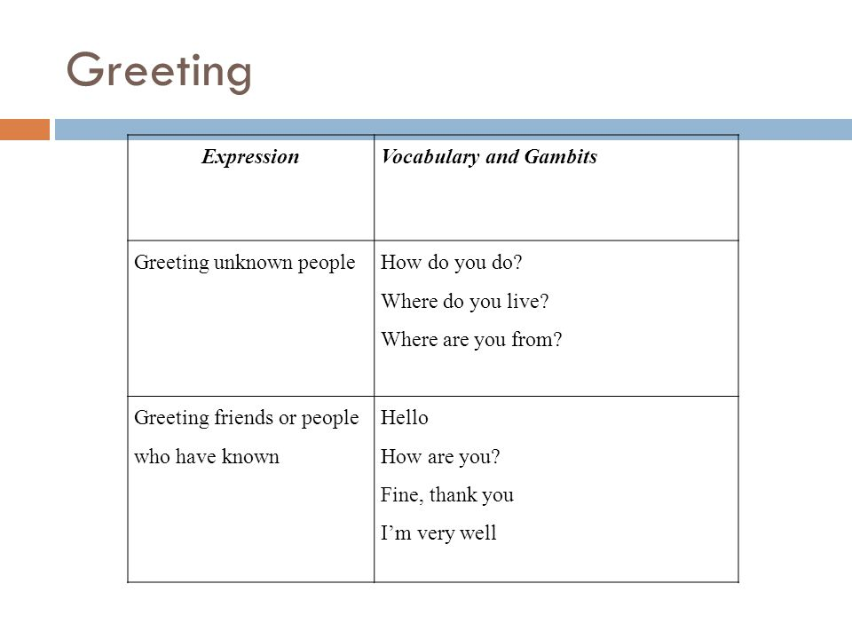 Greeting Expression Vocabulary and Gambits Greeting unknown people