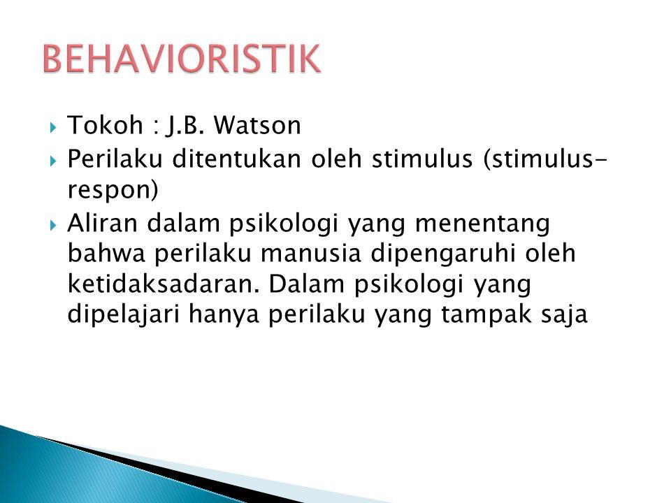 BEHAVIORISTIK Tokoh : J.B. Watson