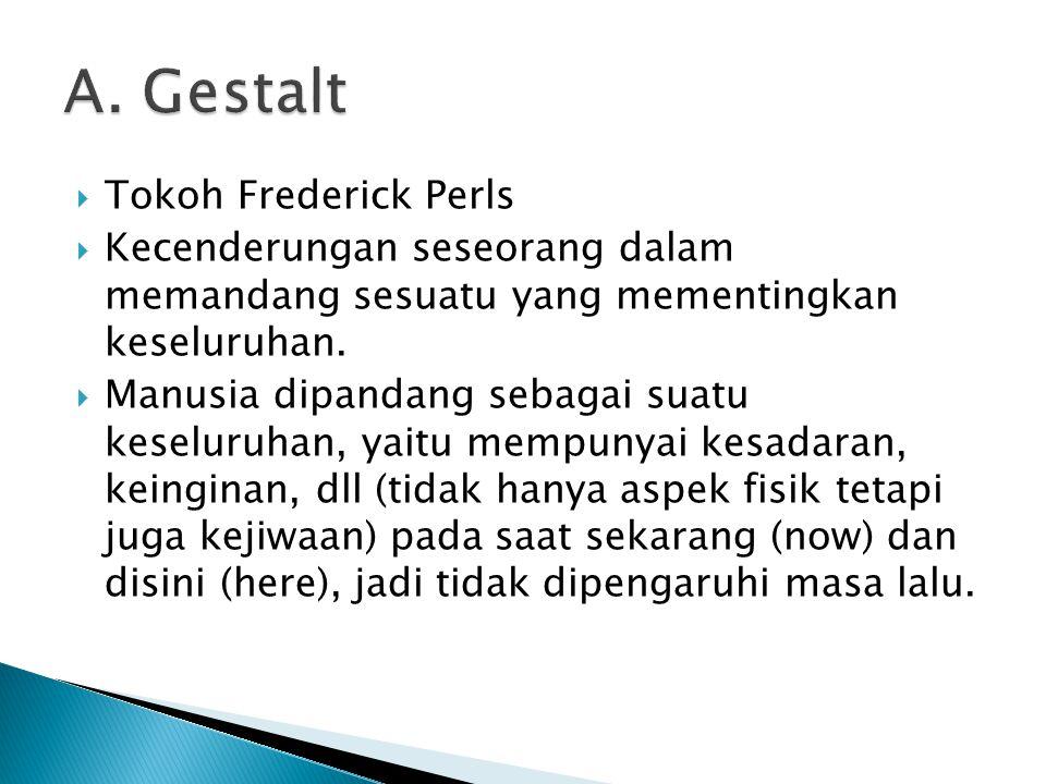 A. Gestalt Tokoh Frederick Perls