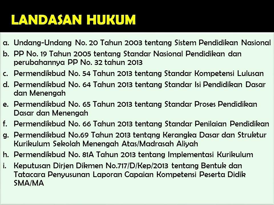 LANDASAN HUKUM Undang-Undang No. 20 Tahun 2003 tentang Sistem Pendidikan Nasional.