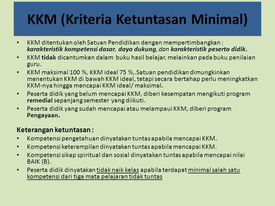 KKM (Kriteria Ketuntasan Minimal)