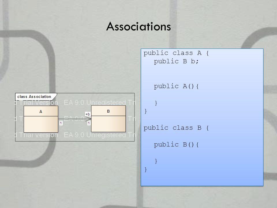 Associations public class A { public B b; public A(){ } public class B { public B(){