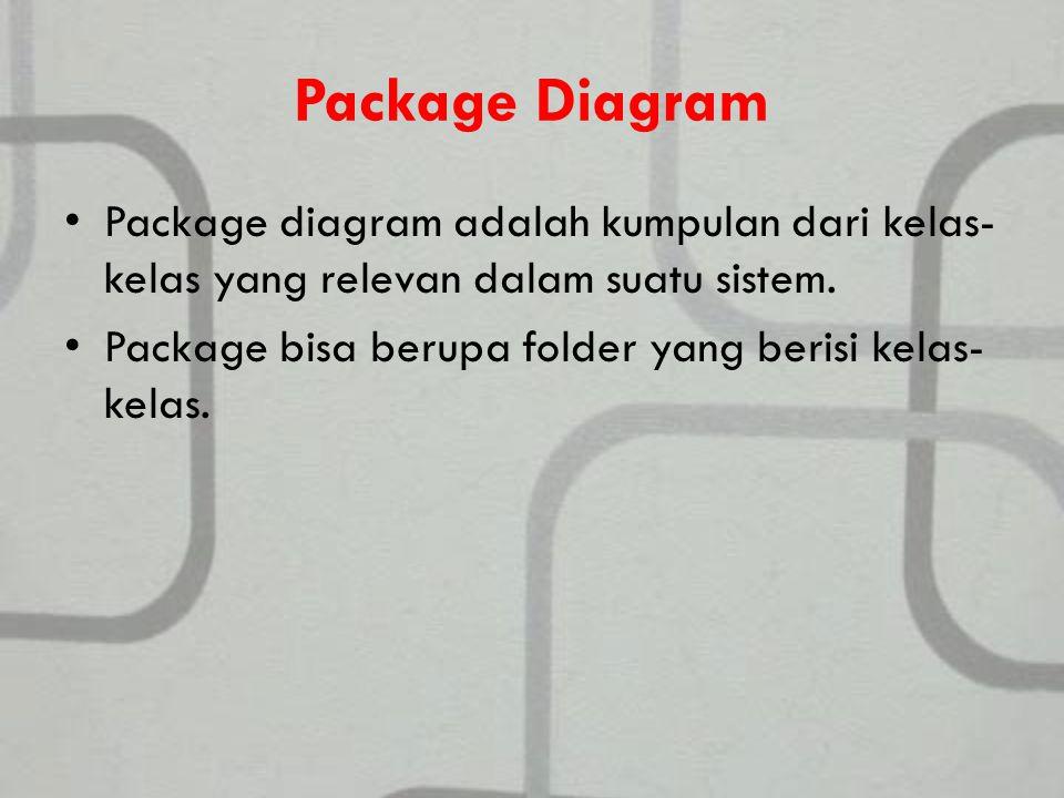 Package Diagram Package diagram adalah kumpulan dari kelas-kelas yang relevan dalam suatu sistem.