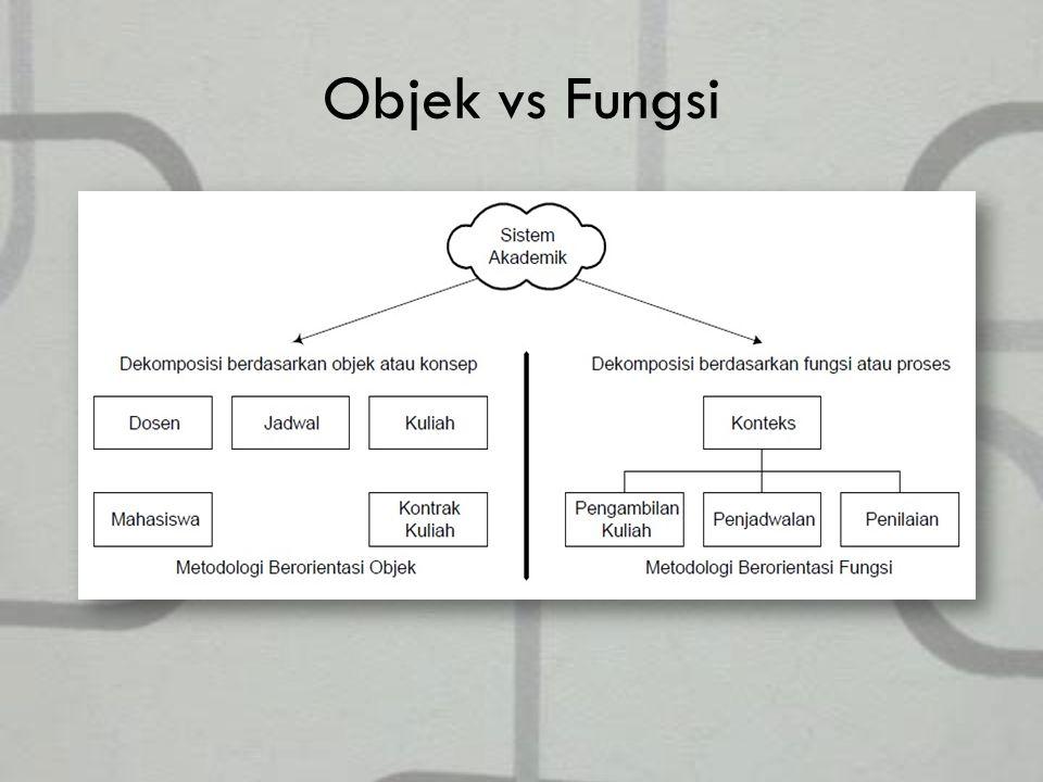 Objek vs Fungsi