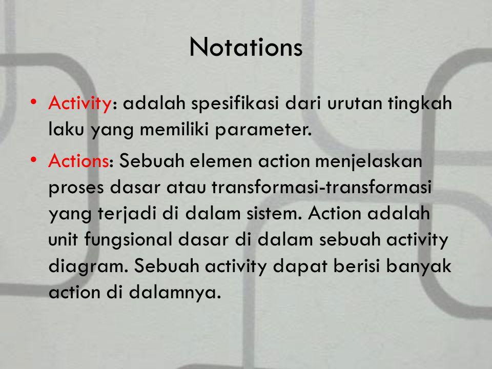 Notations Activity: adalah spesifikasi dari urutan tingkah laku yang memiliki parameter.