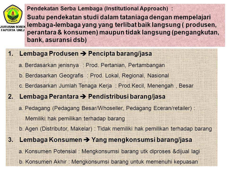 Lembaga Produsen  Pencipta barang/jasa