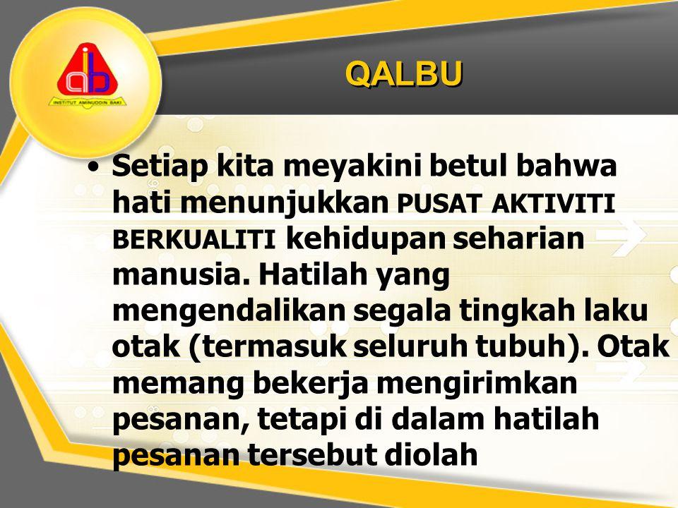 QALBU