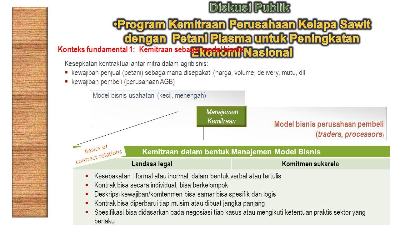 Kemitraan dalam bentuk Manajemen Model Bisnis