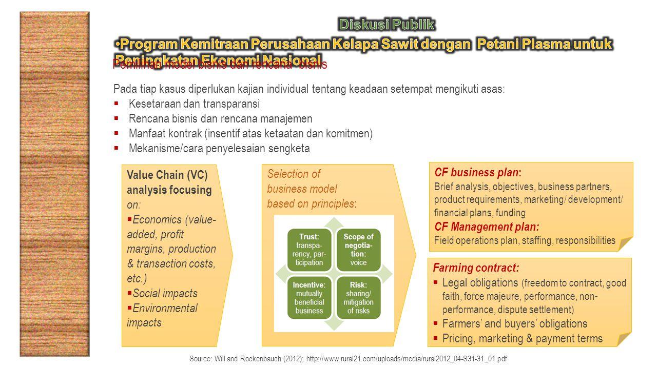 Pemilihan model bisnis dan rencana bisnis