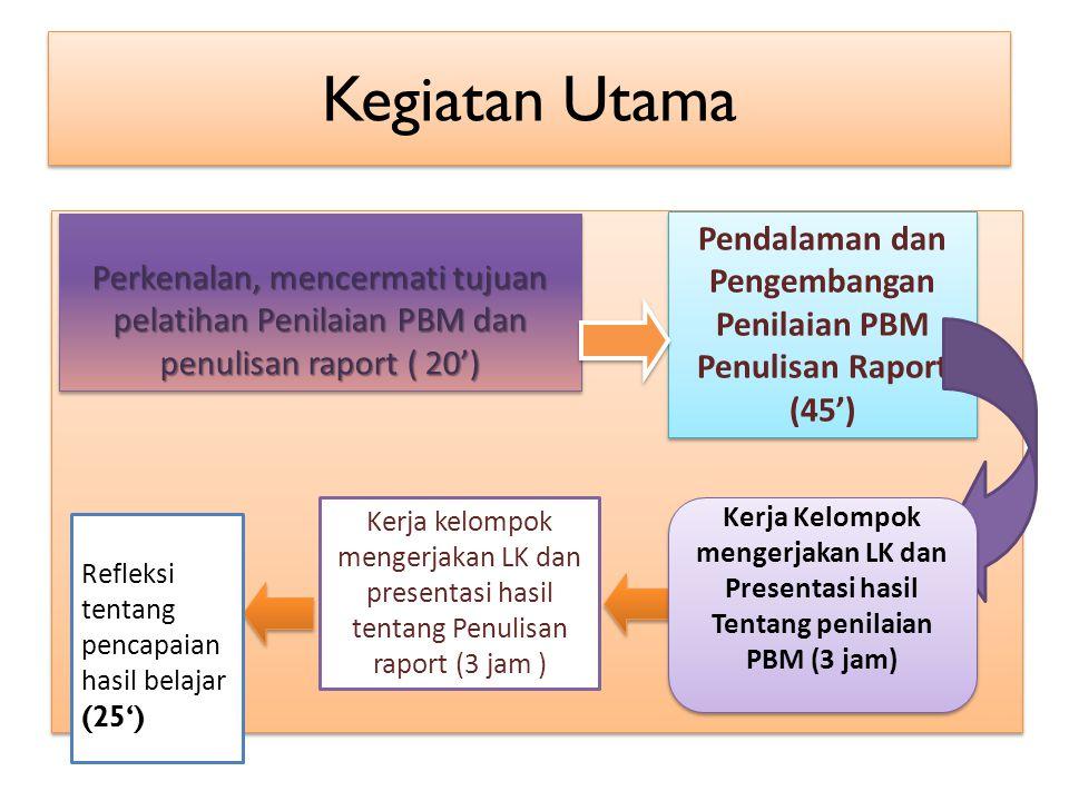 Kegiatan Utama Perkenalan, mencermati tujuan pelatihan Penilaian PBM dan penulisan raport ( 20')